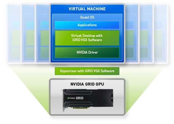 GRID Software workflow image
